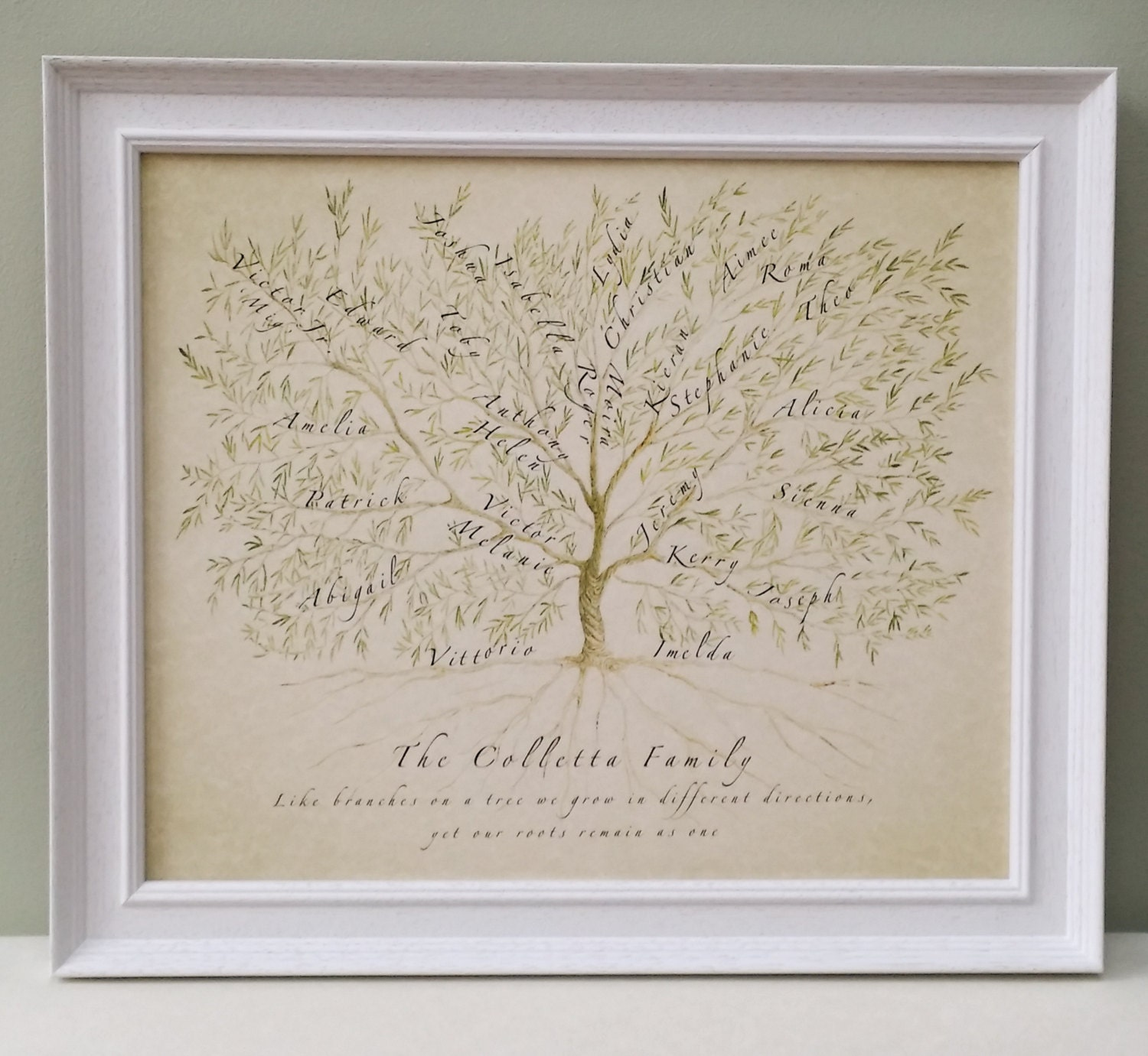 Framed family tree custom family tree print fathers for Family tree gifts personalized