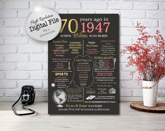 Personalized 70th Birthday Chalkboard Poster Design, 1947 Events & Fun Facts, 70th Birthday, What Happened in 1947, Digital File