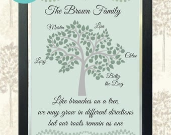 A4 High Resolution Printable DIGITAL DOWNLOAD Family Tree Mum Dad Gift Present Mothers Day