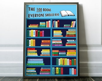 The Book Lover Reading list Poster with checkoff boxes, The 100 Books Everyone Should Read Bucket List Check Each Off as You Read Book Gift