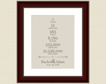 One Year Anniversary For Her Engagement Banner 60 Year Anniversary Gift Personalized Anniversary Gift Wedding Name Sign
