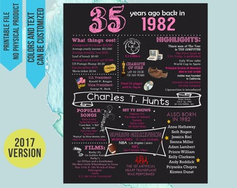 35th Birthday Gift, 35th Birthday Chalkboard, 35th Birthday poster sign, 1982 Birthday Chalkboard, 1982 Chalkboard, 1982, Gift for Women