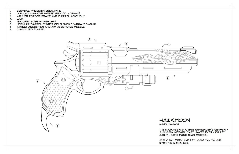 destiny  hawkmoon schematic drawing