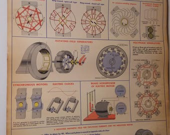 1951 W.M. Welches Manufacturing: Dynamo-Electric Machinery Poster