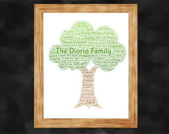 Family Tree Personalised Word Art Print, Unique Gift