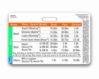 Insulin Horizontal Badge Card