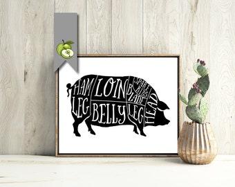 Pig, pork, Butcher Diagram, kitchen Printable, Kitchen Print, Butcher Chart, Kitchen Art, Butcher Diagram, Butcher Prints, Cuts of Meat, BC1