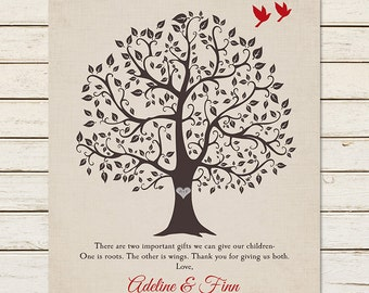 PARENT WEDDING GIFT, Parent Thank You Print, Wedding Tree, Gift for In Laws, Grooms Parents Gift, Mother of the Groom, Brides Parents