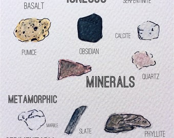 Types of Rocks PDF watercolor