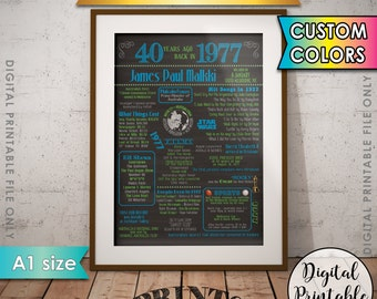 40th Birthday Gift 1977 AUSTRALIAN Poster, Flashback 40 Years Ago AUSTRALIA Born in 1977, 40th B-day Gift Printable Chalkboard Style Sign