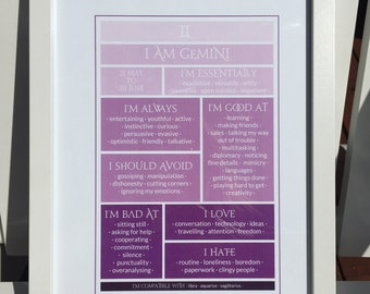 Gemini Astrology Chart, Star Sign Chart, Sun Sign Chart for Gemini, Zodiac Chart