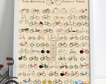 Bicycle Family Tree Cycling, Bike, bikes, cycle poster.  Wall Art Hanging Print Home Décor History