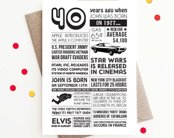 Personalized 40th Birthday Card, 1977 Facts & Events