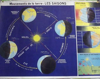Object of business school map astronomy Telescope space movement of the Earth, the seasons paper Photo 170 g planet system solar star