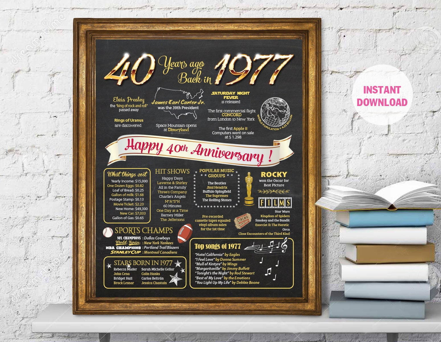 What Gift For 40th Wedding Anniversary: 40th Anniversary Gifts INSTANT DOWNLOAD 40th Wedding