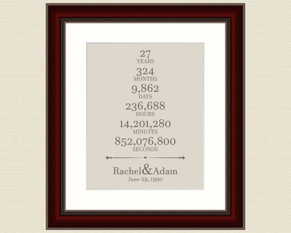 Gifts For 30th Wedding Anniversary Couple: 27th Wedding Anniversary Gift For Him 27 Year Anniversary