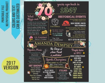 70th birthday gift for women, 70th birthday poster banner chalkboard Sign, 70th Birthday, 1947 Birthday, 70th Birthday gift, 1947