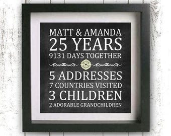 Printable Parent's Gift - Wedding Anniversary - Custom Anniversary Gift - Gift for Spouse - Personalized Gift