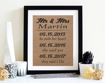 Our Love Story Family Name Sign, Wedding Date Print, Important Date Print, Rustic Wall Art, Burlap Wall Art, Burlap Home Decor, Burlap Print
