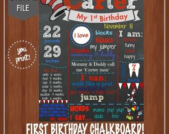 Dr. Seuss First Birthday Chalkboard File - Cat In The Hat Chalkboard - Dr. Seuss Chalkboard - Dr. Seuss - Custom 1st Birthday - Cat Hat