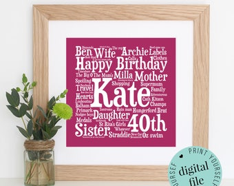 Personalised 40th BIRTHDAY GIFT - Word Art - 40th Birthday Gift for Women - Printable Gifts - 40th Birthday Gift for Man - 40th Birthday