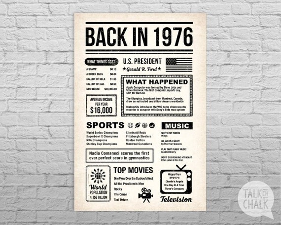 Back In 1976 Newspaper Style Digital Poster Printable 40th