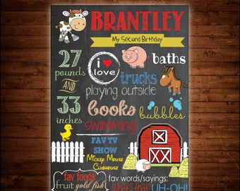 Farm Theme Birthday Chalkboard Sign