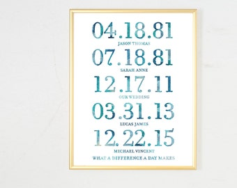 Important Date Art, Gift for Mom, Watercolor art, What a Difference a Day Makes, Important Date Sign, Special Date Wall Art, gift for sister