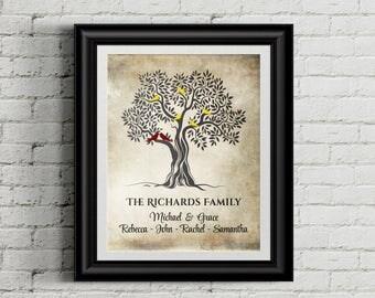 Family tree art | Etsy
