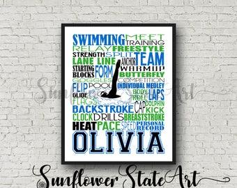 Swimmer Typography, Personalized Swimmer Poster,  Backstroke Swimmer, Gift for Swimmer, Swimming Team Gift, Swimmer Wall Art, Swimming Print