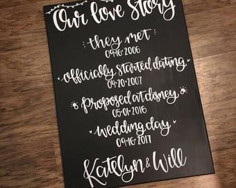 CUSTOM CANVAS love story / wedding love story / wedding chalk art / wedding chalkboard / love story chalkboard / wedding custom art