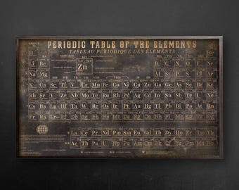Periodic table decor etsy periodic table print vintage periodic table of elements poster print circa 1800s chemistry urtaz Choice Image