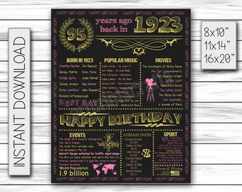 95th Birthday Poster, 1923 Birthday, 95th Birthday Party, Chalkboard Poster, 1923 Events Poster, 95 Year Birthday, Printable DIGITAL FILE