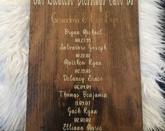 Our Greatest Blessings Call Us Plaque