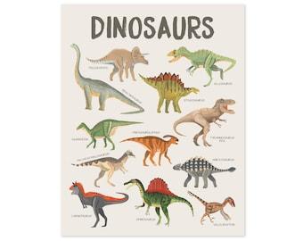 Dinosaur Print Dinosaur Poster Dinosaur Wall Art Dino Print Dinosaur Art Print Educational Posters Kids Room Decor Art for Kids Room