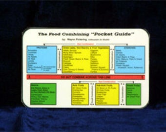 Dining Out Simplified with The Food Combing Pocket-Guide