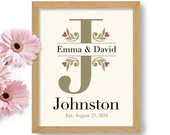 Bridal Shower Gift Monogram Name Wedding Gift Housewarming Gift For Parents Family Name Sign Personalized Mom and Dad Family Sign
