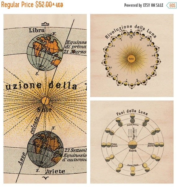 SALE SET of Moon Sun and Earth, Astronomy Print  Poster, Vintage Image, wall decor