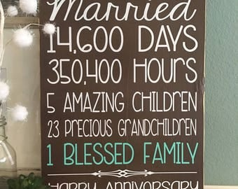 Personalized 40th Anniversary Gift   Any Anniversary Gift   Parent Gift   Husband Wife Anniversary Gift   Grandparent Gift   10th  20th   25