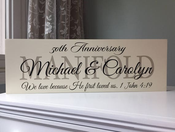 Ideas For 50th Wedding Anniversary Gifts For Parents
