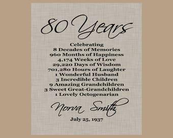 80th Birthday Print Gift, 1938 Birthday Gift, Personalized Print, Printable 80th Birthday, Gift for Mom Dad Grandma Grandpa, Digital Print