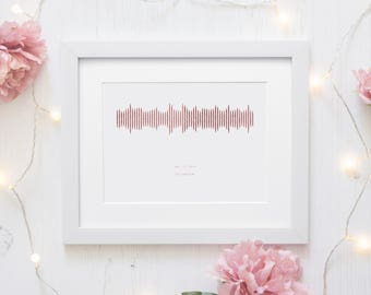 Personalised Soundwave print, Personalized Soundwave Print