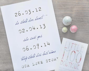 Our Love Story Sign - Important Dates Sign - Custom Wedding Sign - Our Love Story - Wedding Gifts - Wife Gift - 1st Anniversary Gift