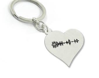 Sterling silver personal soundwave heart keychain, waveform keychain, custom sound wave, personalized waveform key ring,sonogram ultrasound