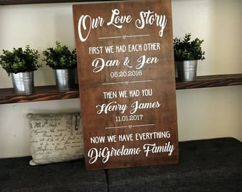 Family Dates Sign - Our Love Story Sign - First We Had Each Other - Then We Had You - Now We Have Everything