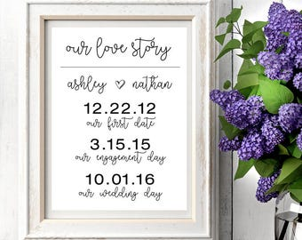 Our Love Story Sign | Our Love Story | Wedding Signs | Wedding Gifts | Anniversary Gifts | Our Love Story Sign Printable