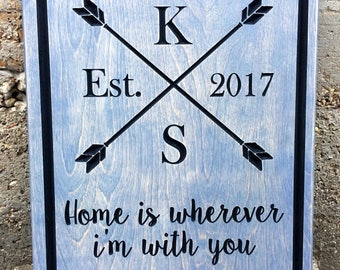 Wall Sign - Home Decor - Wall Decor - Wedding sign - Wedding Gift - Custom Sign - Personalized Gift - Family Established sign