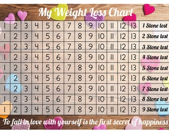Weight Loss Chart / Tracker - 9 stone - Comes with Star Stickers - Weight Loss Motivation - A4 laminated 300gsm Card