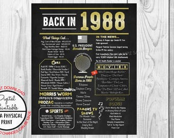 Back in 1988 Chalkboard Style Poster, 30th Birthday Poster Sign, Printable, Instant Download, 1988 Facts, 30 years ago, Anniversary Gift