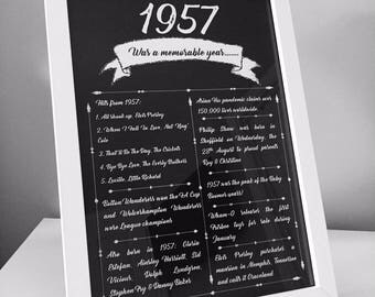 Personalised 'A Memorable Year' Print with Frame